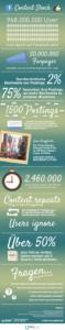 Content Shock Infografik